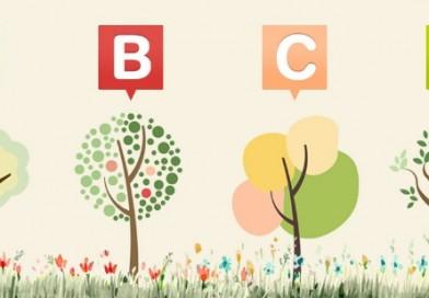 Izvēlieties jums tīkamāko koku un uzziniet, kāds vārds jūs raksturo!