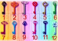 """Tests """"12 atslēgas"""". Uzzini, vai tava vēlēšanās piepildīsies!"""